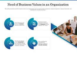 Need Of Business Values In An Organization Ppt Model Designs Download