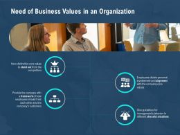 Need Of Business Values In An Organization Stressful Ppt Powerpoint Presentation Styles Format