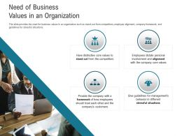Need Of Business Values In An Organization Treat Each Ppt Powerpoint Presentation Slides Template