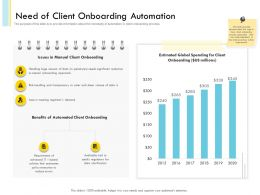 Need Of Client Onboarding Automation Sheer Volume Ppt Icons