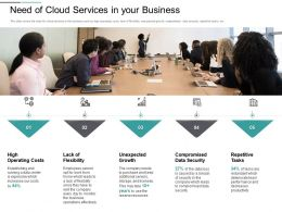 Need Of Cloud Services In Your Business Deteriorate Ppt Powerpoint Presentation Model Shapes