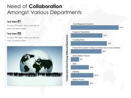 Need Of Collaboration Amongst Various Departments
