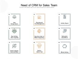 Need Of CRM For Sales Team