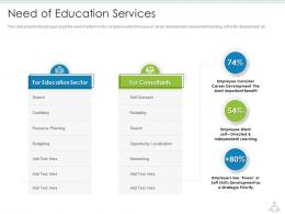 Need Of Education Services Education Services Investor Funding Elevator