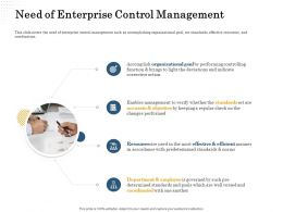 Need Of Enterprise Control Management Keeping Ppt Powerpoint Presentation Show Master Slide