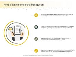 Need Of Enterprise Control Management To Light Ppt Powerpoint Presentation Ideas