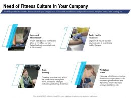 Need Of Fitness Culture In Your Company Absenteeism Ppt Powerpoint Slides