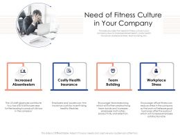 Need Of Fitness Culture In Your Company Billion Per Year Ppt Icons