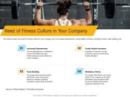 Need Of Fitness Culture In Your Company Hormones Ppt Powerpoint Presentation Pictures