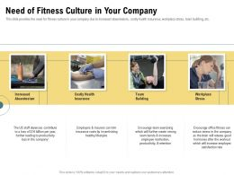 Need Of Fitness Culture In Your Company Incentivizing Ppt Powerpoint Presentation Outline
