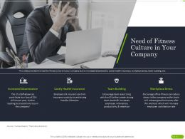 Need Of Fitness Culture In Your Company Ppt Powerpoint Presentation File Show