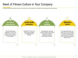 Need Of Fitness Culture In Your Company Team Exercising Ppt Introduction