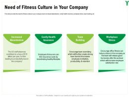 Need Of Fitness Culture In Your Company Trim Insurance Ppt Powerpoint Presentation Ideas Designs
