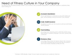 Need Of Fitness Culture In Your Company Trim Team Powerpoint Presentation Grid