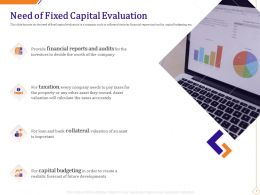 Need Of Fixed Capital Evaluation Ppt Powerpoint Presentation Gallery Summary