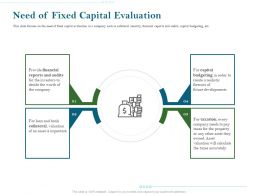 Need Of Fixed Capital Evaluation Ppt Powerpoint Presentation Slides Graphics