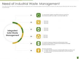 Need Of Industrial Waste Management Industrial Waste Management Ppt Gallery
