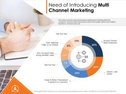 Need Of Introducing Multi Channel Marketing Fusion Marketing Experience Ppt Download