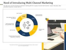 Need Of Introducing Multi Channel Marketing Ppt Powerpoint Presentation Inspiration File Formats