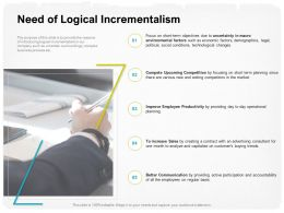 Need Of Logical Incrementalism All Basis Ppt Powerpoint Presentation Ideas Slides