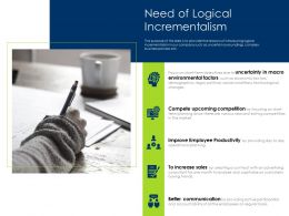 Need Of Logical Incrementalism Compete Upcoming Ppt Powerpoint Presentation Ideas Backgrounds