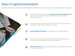 Need Of Logical Incrementalism Ppt Powerpoint Presentation Summary
