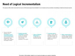 Need Of Logical Incrementalism Regular Basis Ppt Powerpoint Presentation Professional Diagrams