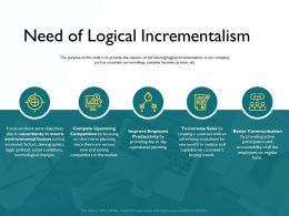 Need Of Logical Incrementalism Technological Change Ppt Powerpoint Layouts