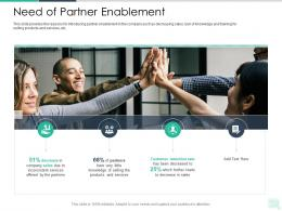 Need Of Partner Enablement Reseller Enablement Strategy Ppt Mockup
