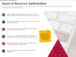 Need Of Resource Optimization Ppt Powerpoint Presentation Inspiration Background Image