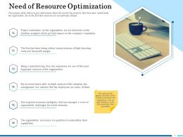 Need Of Resource Optimization Ppt Powerpoint Presentation Outline Graphics