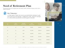 Need Of Retirement Plan Pension Plans Ppt Powerpoint Presentation Clipart