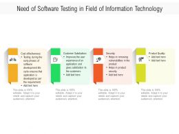 Need Of Software Testing In Field Of Information Technology