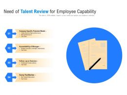 Need Of Talent Review For Employee Capability