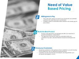 Need Of Value Based Pricing Willingness To Pay Ppt Powerpoint Presentation Professional