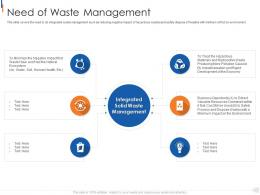 Need Of Waste Management Municipal Solid Waste Management Ppt Clipart
