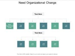 Need Organizational Change Ppt Powerpoint Presentation Slide Download Cpb