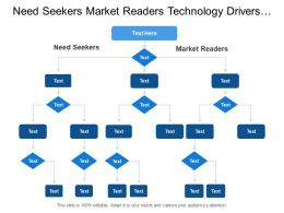 need_seekers_market_readers_technology_drivers_general_approach_Slide01