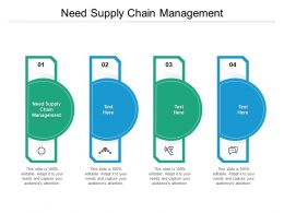 Need Supply Chain Management Ppt Powerpoint Presentation Show Examples Cpb