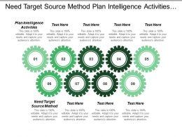 need_target_source_method_plan_intelligence_activities_sales_strategy_Slide01