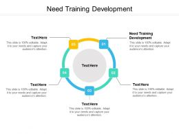 Need Training Development Ppt Powerpoint Presentation Gallery Layout Cpb