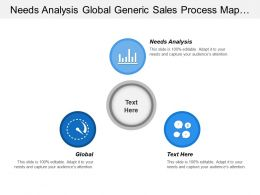 Needs Analysis Global Generic Sales Process Map Measures