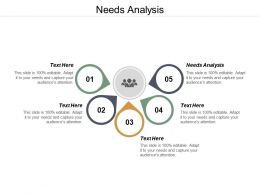 Needs Analysis Ppt Powerpoint Presentation Infographic Template Objects Cpb