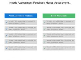 Needs Assessment Feedback Needs Assessment Review Reach Competitive Analysis