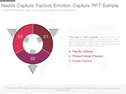 Needs Capture Factors Emotion Capture Ppt Sample