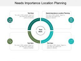 Needs Importance Location Planning Ppt Powerpoint Presentation Inspiration Ideas Cpb