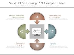 Needs Of Ad Tracking Ppt Examples Slides