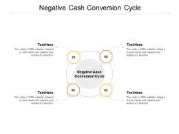 Negative Cash Conversion Cycle Ppt Powerpoint Presentation Slides Topics Cpb