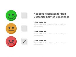 Negative Feedback For Bad Customer Service Experience