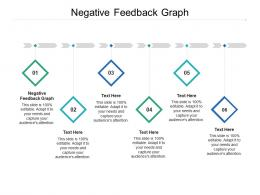 Negative Feedback Graph Ppt Powerpoint Presentation Professional Example Topics Cpb